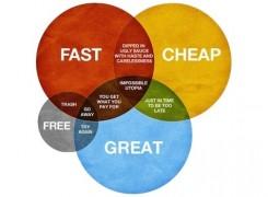 Goedkoop is duurkoop. Helemaal als het over strategie gaat.